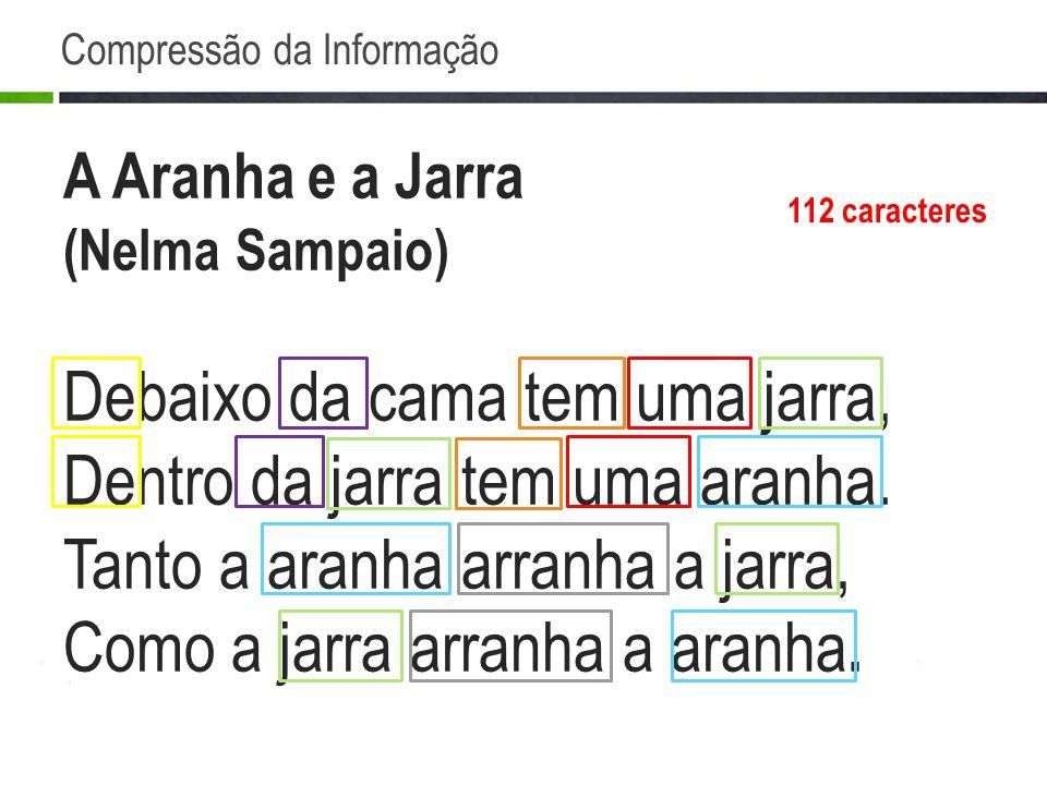 Compressão da Informação 10 palavrasímbolo arranha± aranha# jarra$ tem@ uma® De« da¤ Tabela de símbolos