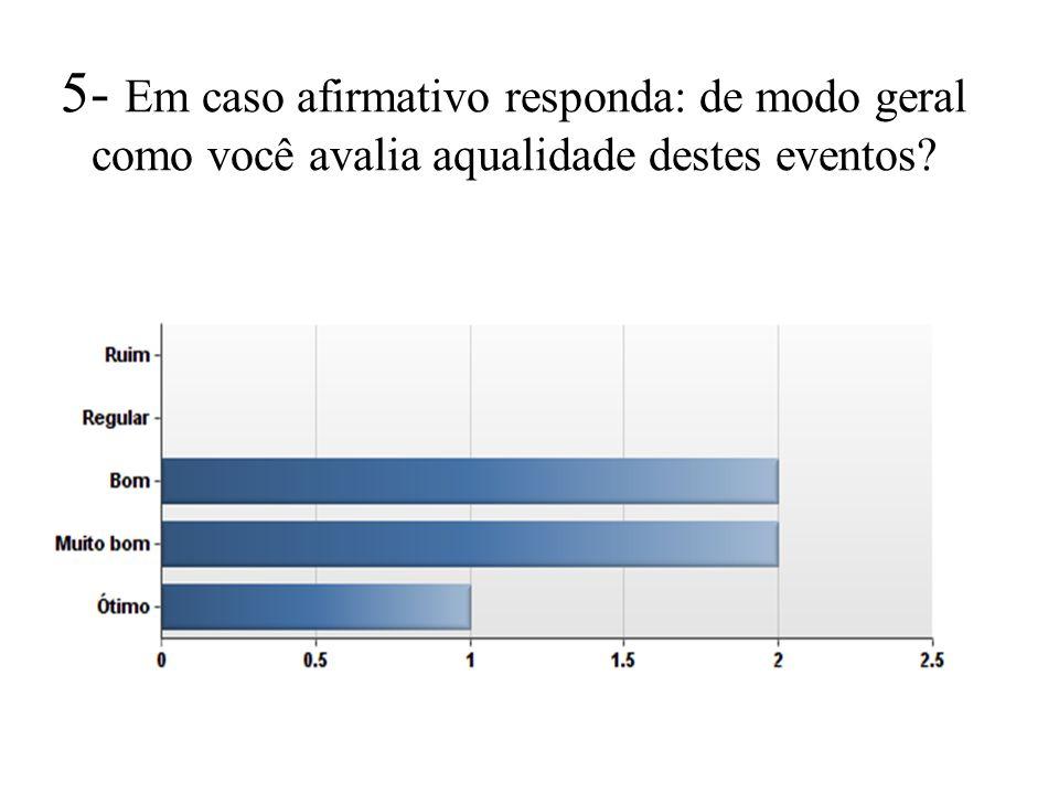 5- Em caso afirmativo responda: de modo geral como você avalia aqualidade destes eventos?