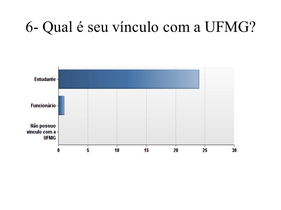 6- Qual é seu vínculo com a UFMG?