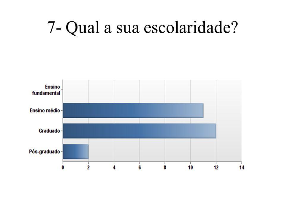 7- Qual a sua escolaridade?