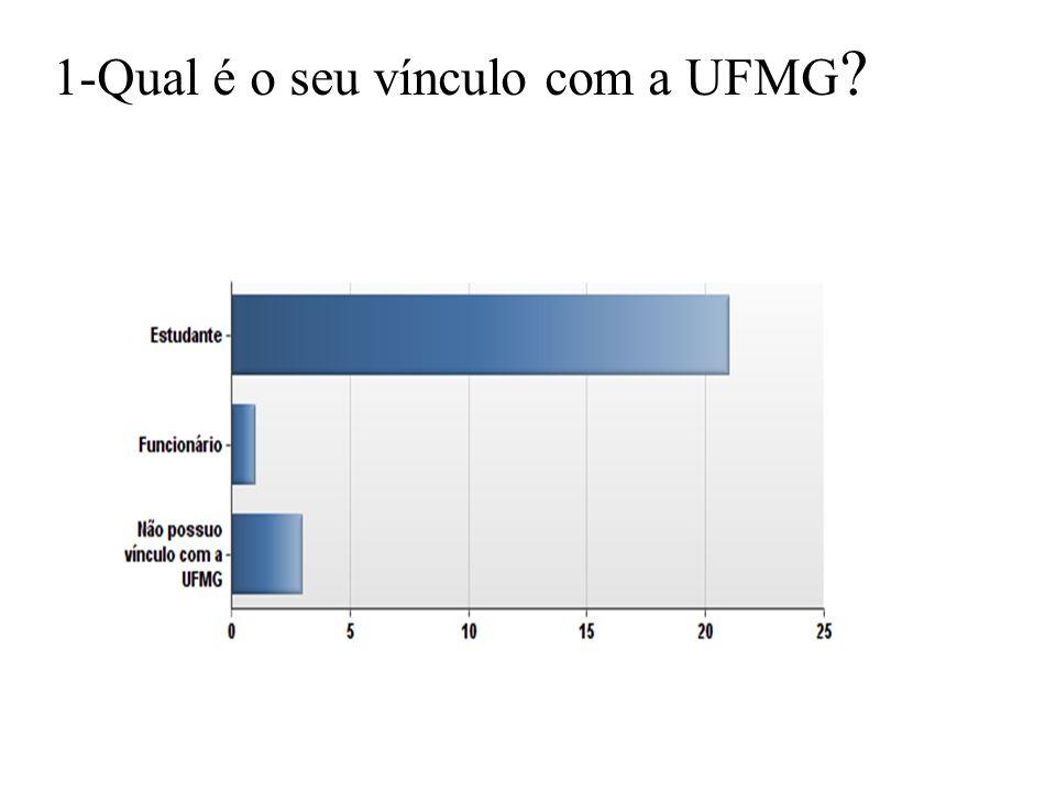 1-Qual é o seu vínculo com a UFMG ?