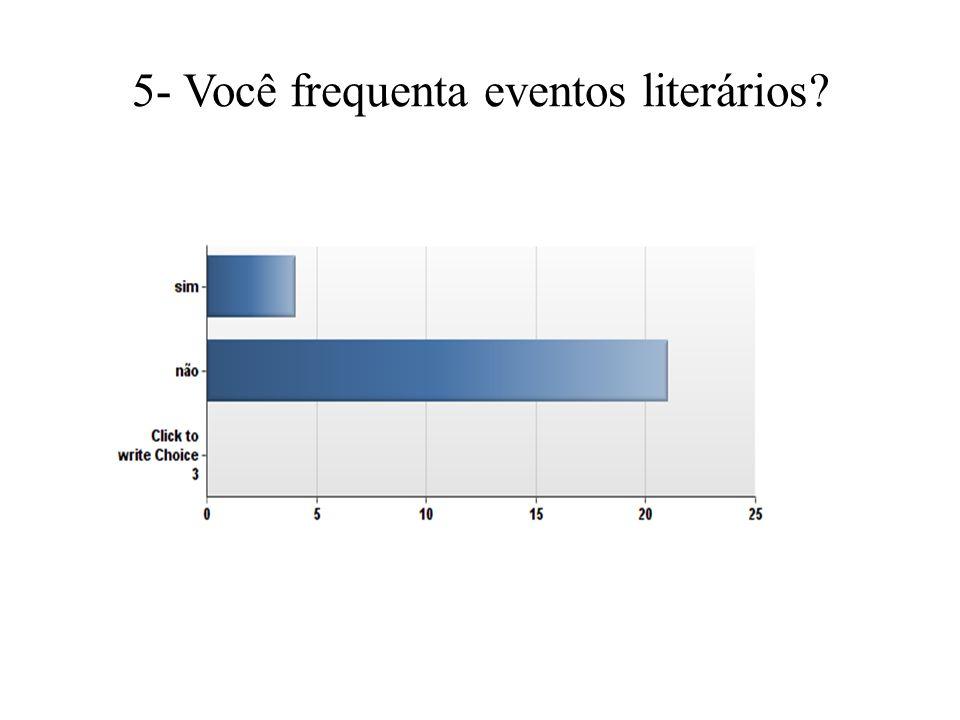 5- Você frequenta eventos literários?