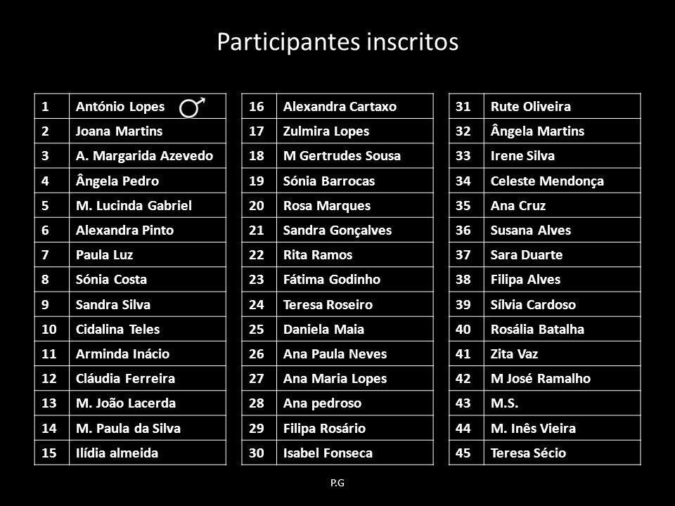 Obrigada a todos pela colaboração e partilha Paula Girão Contacto: Ji-arcoiris@megamail.ptJi-arcoiris@megamail.pt paulagir@netvisao.pt