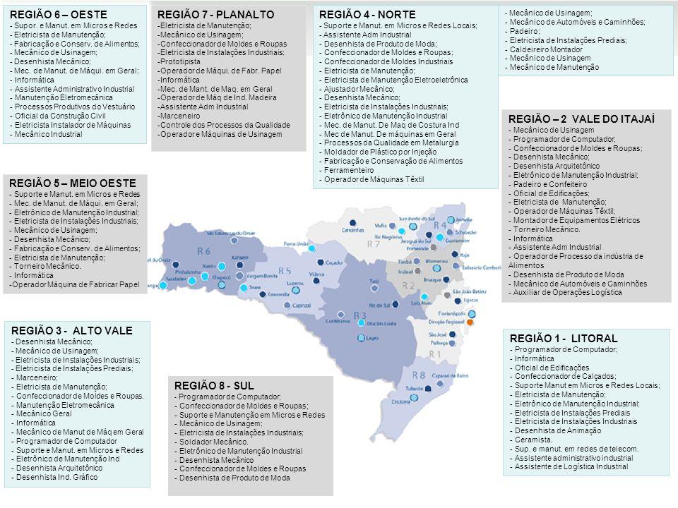 REGIÃO 5 – MEIO OESTE - Suporte e Manut.em Micros e Redes - Mec.