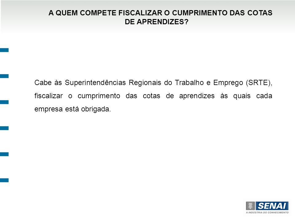 A QUEM COMPETE FISCALIZAR O CUMPRIMENTO DAS COTAS DE APRENDIZES.