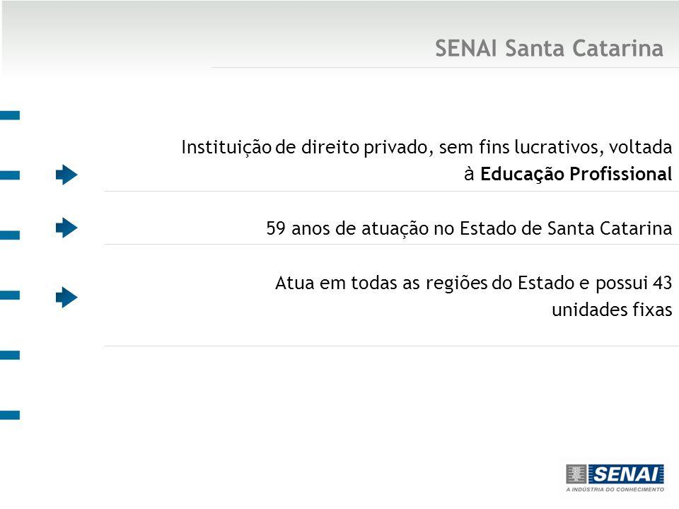 Instituição de direito privado, sem fins lucrativos, voltada à Educa ç ão Profissional 59 anos de atuação no Estado de Santa Catarina Atua em todas as regiões do Estado e possui 43 unidades fixas SENAI Santa Catarina