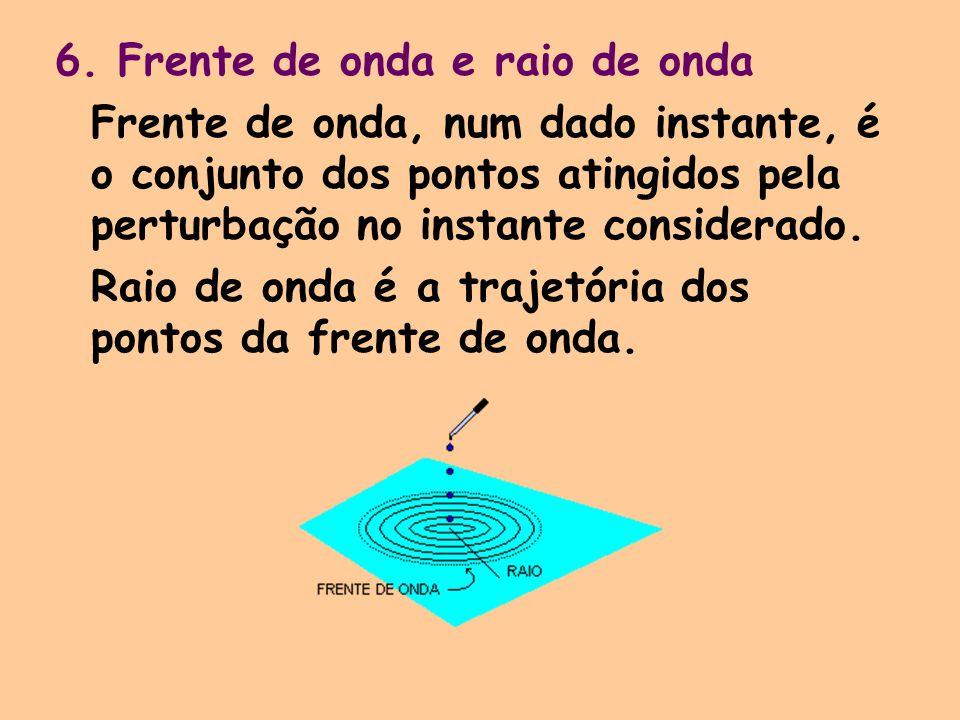 6. Frente de onda e raio de onda Frente de onda, num dado instante, é o conjunto dos pontos atingidos pela perturbação no instante considerado. Raio d