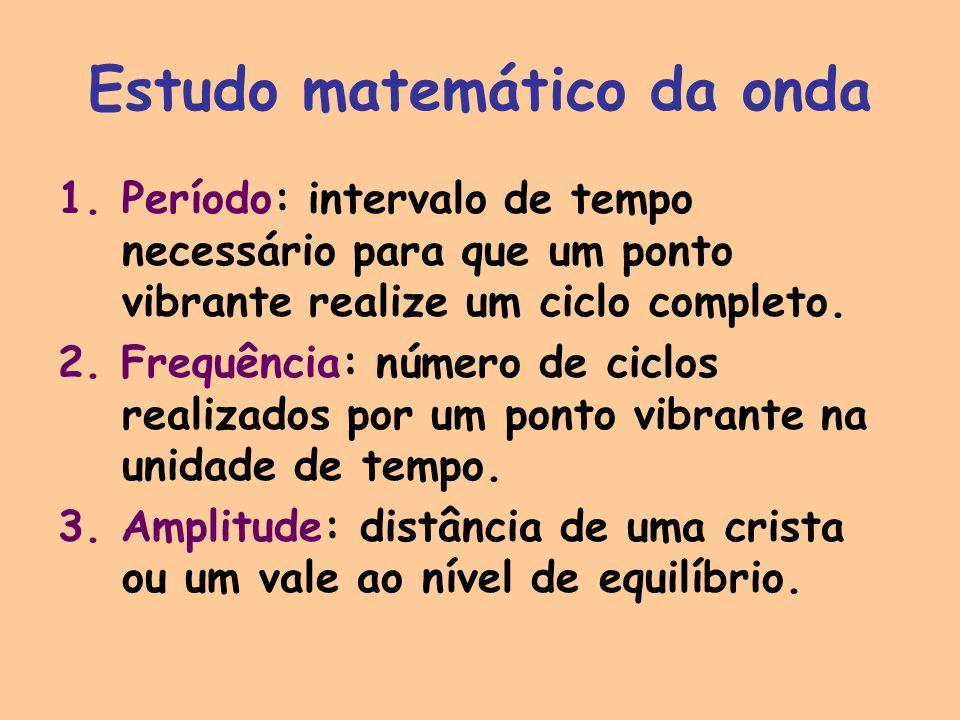 Estudo matemático da onda 1.Período: intervalo de tempo necessário para que um ponto vibrante realize um ciclo completo. 2. Frequência: número de cicl