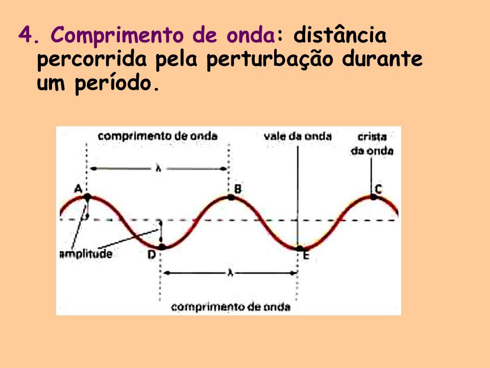 4. Comprimento de onda: distância percorrida pela perturbação durante um período.
