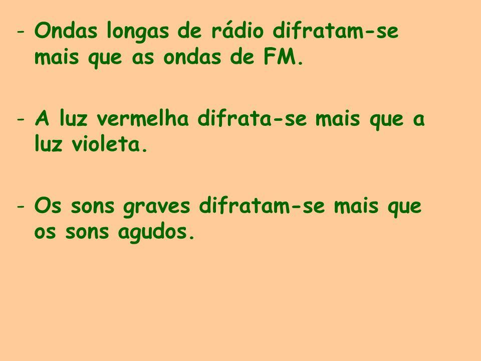 -Ondas longas de rádio difratam-se mais que as ondas de FM. -A luz vermelha difrata-se mais que a luz violeta. -Os sons graves difratam-se mais que os