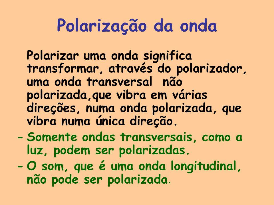 Polarização da onda Polarizar uma onda significa transformar, através do polarizador, uma onda transversal não polarizada,que vibra em várias direções, numa onda polarizada, que vibra numa única direção.