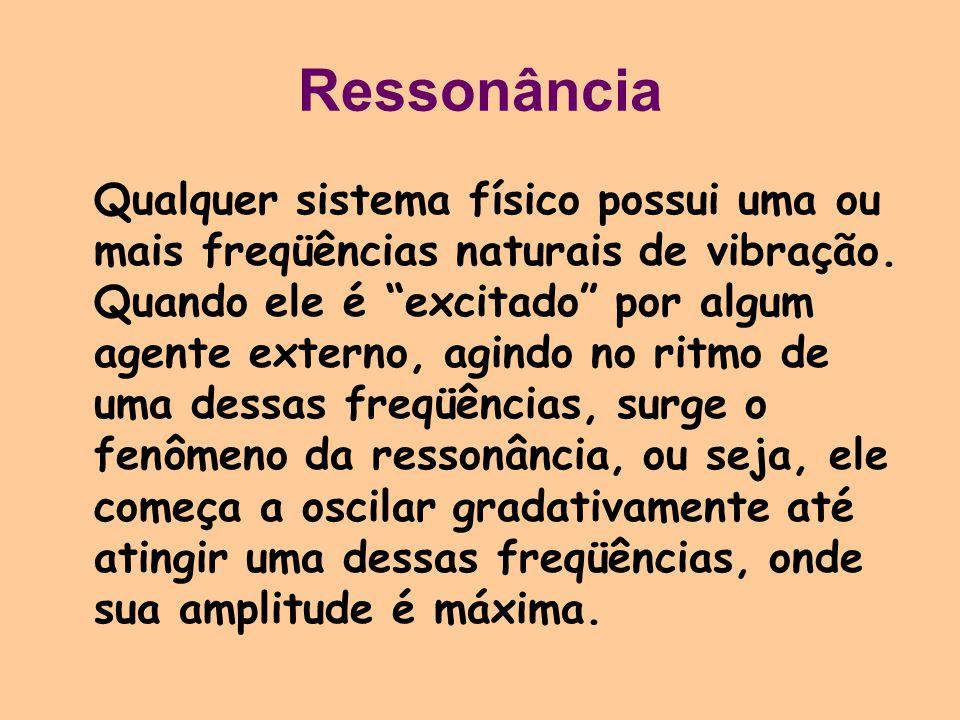 Ressonância Qualquer sistema físico possui uma ou mais freqüências naturais de vibração. Quando ele é excitado por algum agente externo, agindo no rit