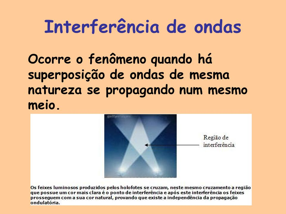 Interferência de ondas Ocorre o fenômeno quando há superposição de ondas de mesma natureza se propagando num mesmo meio.