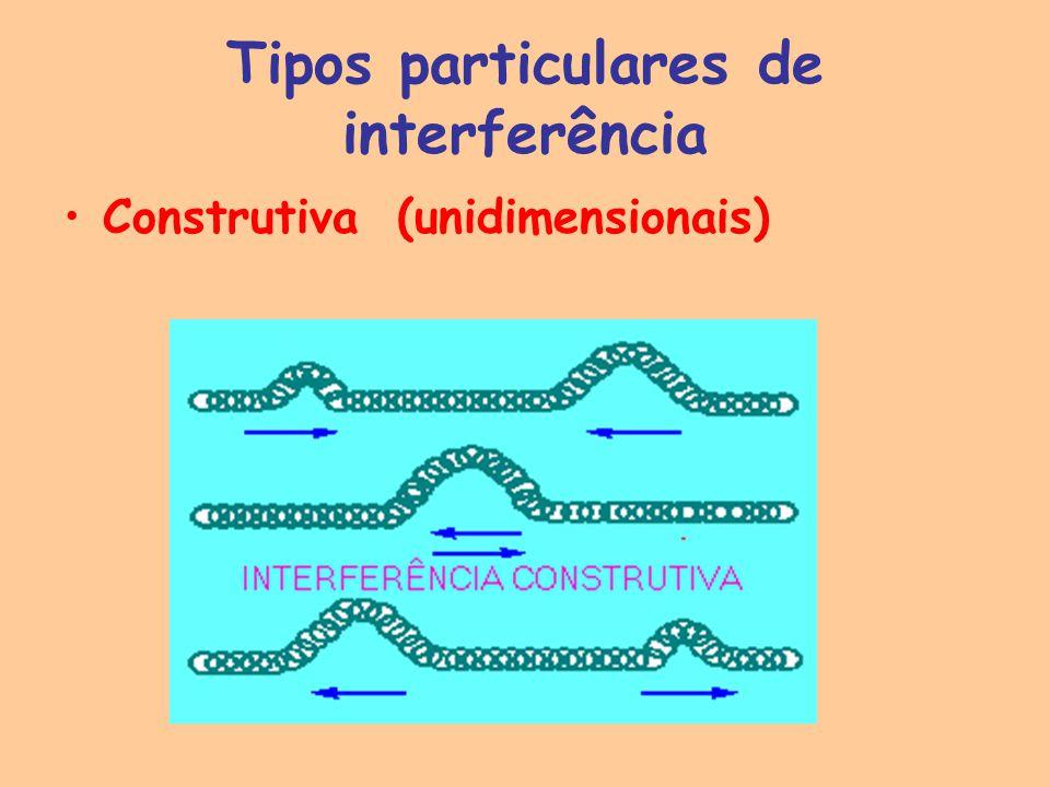 Tipos particulares de interferência Construtiva (unidimensionais)