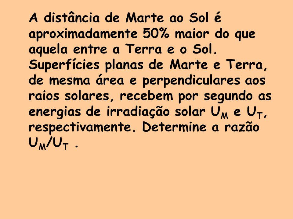 A distância de Marte ao Sol é aproximadamente 50% maior do que aquela entre a Terra e o Sol.