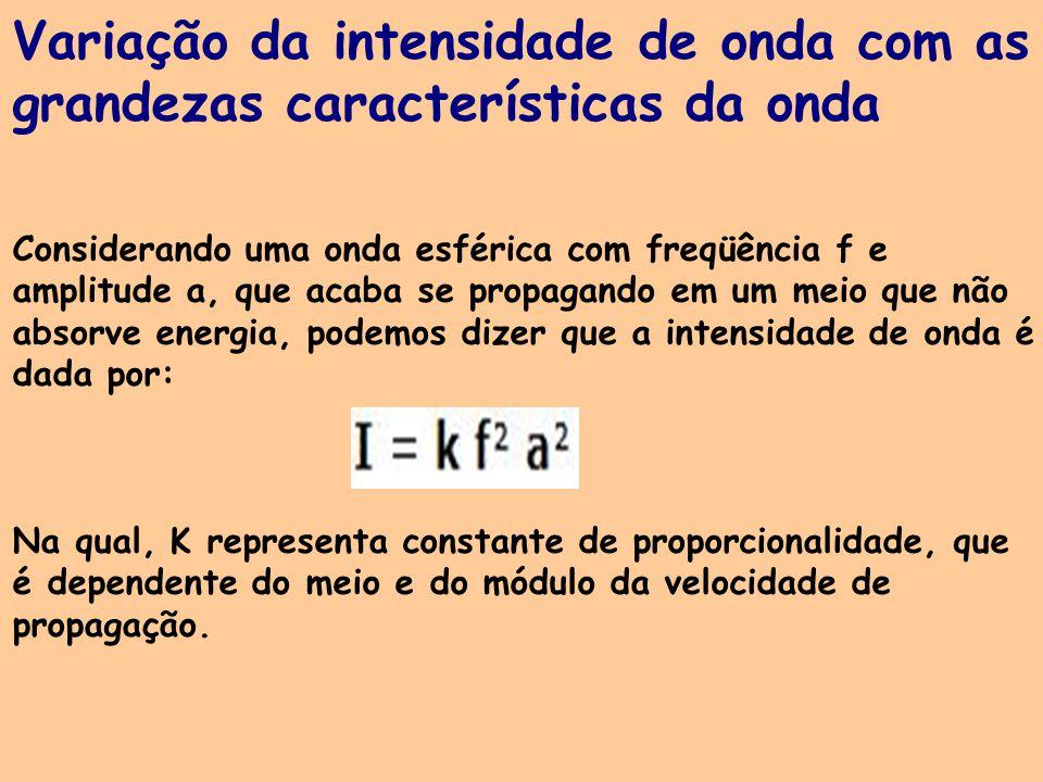 Variação da intensidade de onda com as grandezas características da onda Considerando uma onda esférica com freqüência f e amplitude a, que acaba se propagando em um meio que não absorve energia, podemos dizer que a intensidade de onda é dada por: Na qual, K representa constante de proporcionalidade, que é dependente do meio e do módulo da velocidade de propagação.