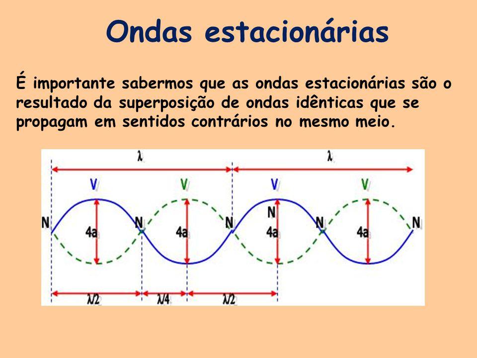 Ondas estacionárias É importante sabermos que as ondas estacionárias são o resultado da superposição de ondas idênticas que se propagam em sentidos contrários no mesmo meio.