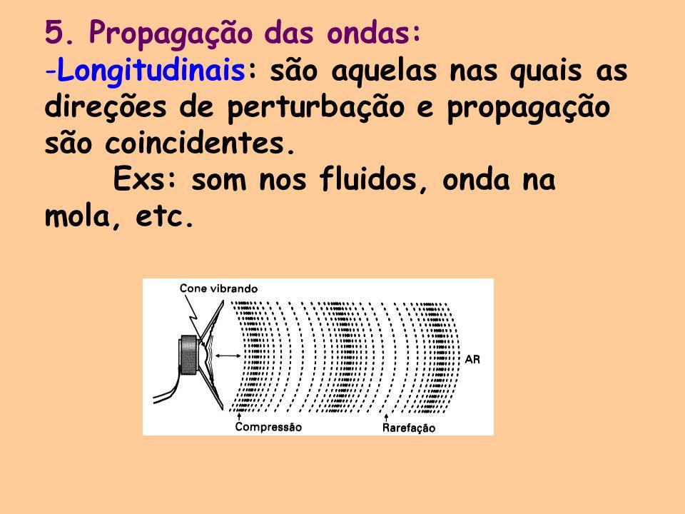 5. Propagação das ondas: -Longitudinais: são aquelas nas quais as direções de perturbação e propagação são coincidentes. Exs: som nos fluidos, onda na