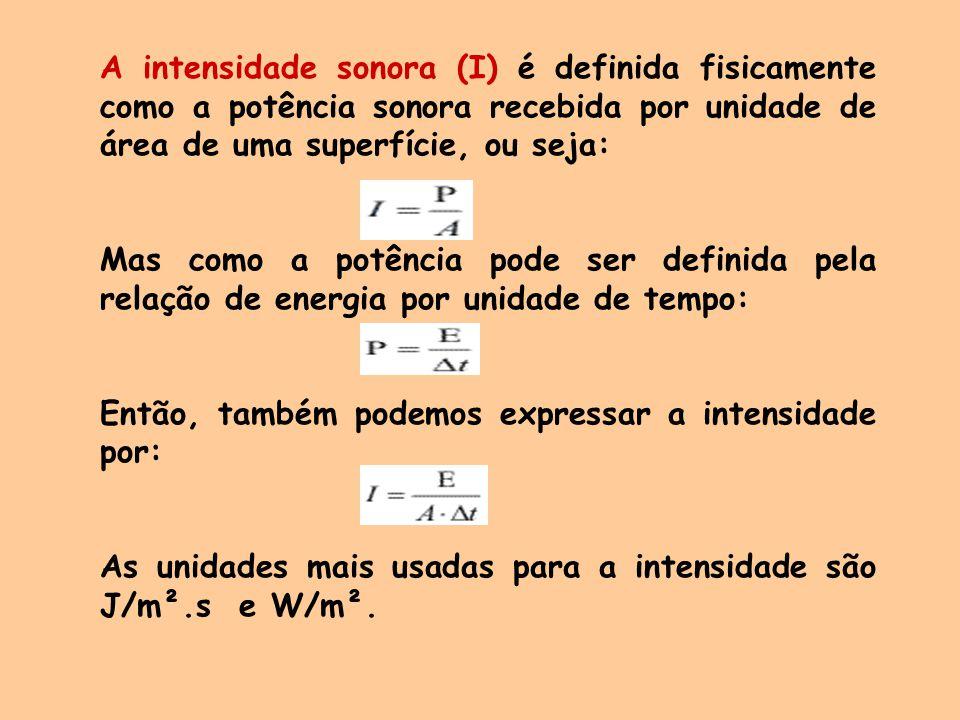A intensidade sonora (I) é definida fisicamente como a potência sonora recebida por unidade de área de uma superfície, ou seja: Mas como a potência pode ser definida pela relação de energia por unidade de tempo: Então, também podemos expressar a intensidade por: As unidades mais usadas para a intensidade são J/m².s e W/m².