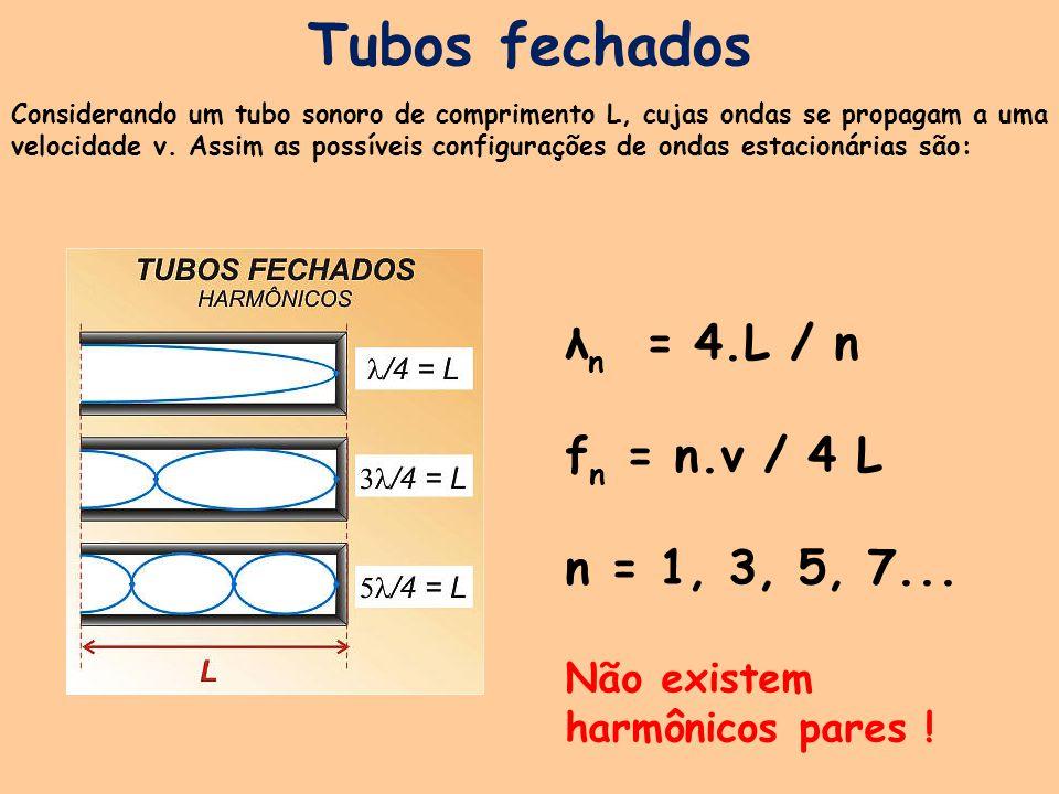 Tubos fechados Considerando um tubo sonoro de comprimento L, cujas ondas se propagam a uma velocidade v. Assim as possíveis configurações de ondas est