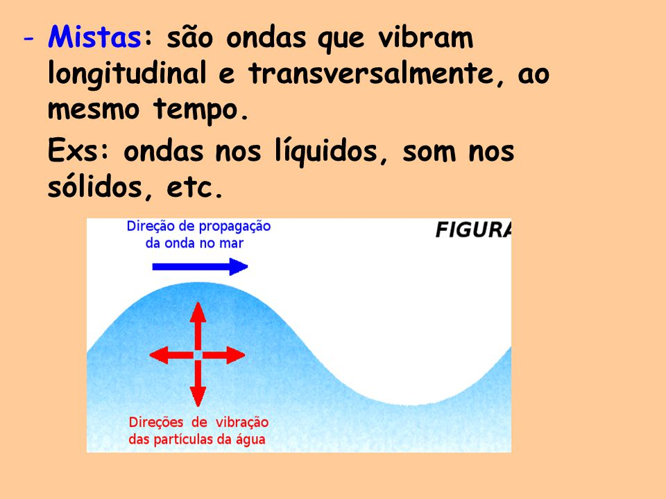 -Mistas: são ondas que vibram longitudinal e transversalmente, ao mesmo tempo. Exs: ondas nos líquidos, som nos sólidos, etc.