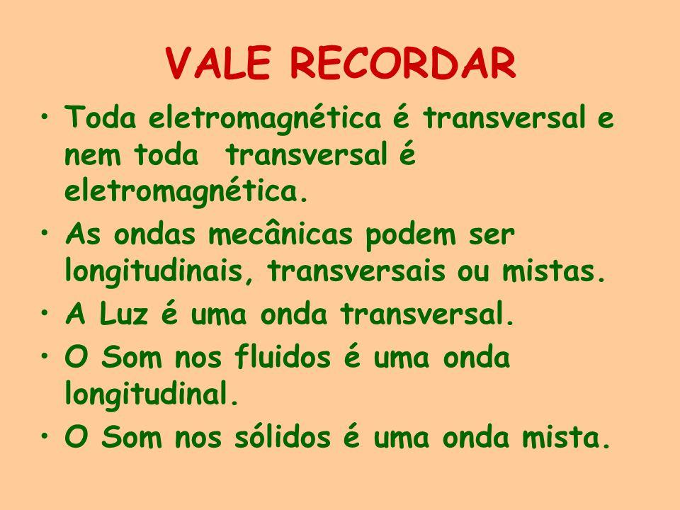 VALE RECORDAR Toda eletromagnética é transversal e nem toda transversal é eletromagnética. As ondas mecânicas podem ser longitudinais, transversais ou