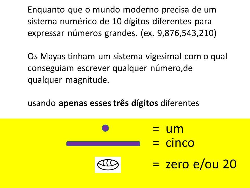 = um = cinco = zero e/ou 20 Enquanto que o mundo moderno precisa de um sistema numérico de 10 dígitos diferentes para expressar números grandes. (ex.