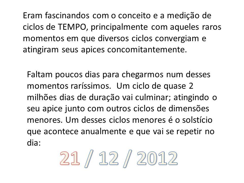 Veja como com que genialidade escreveriam a famosa data de 21/12/2012.