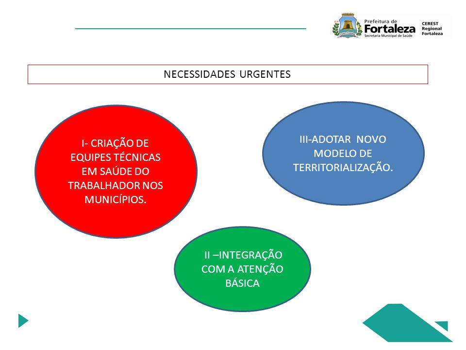 NECESSIDADES URGENTES I- CRIAÇÃO DE EQUIPES TÉCNICAS EM SAÚDE DO TRABALHADOR NOS MUNICÍPIOS.