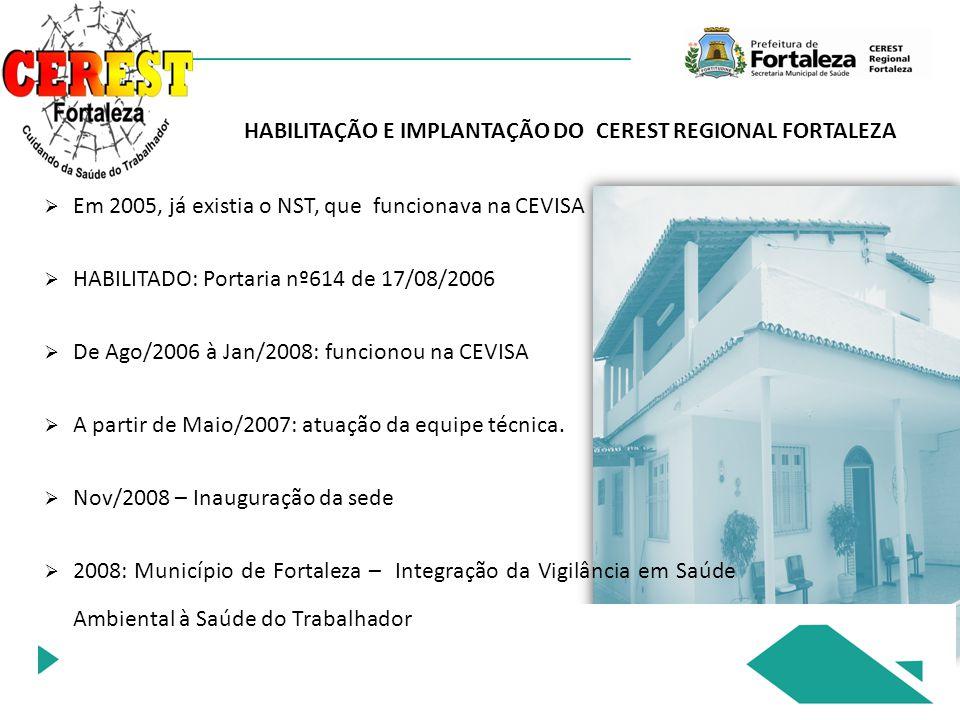 Em 2005, já existia o NST, que funcionava na CEVISA HABILITADO: Portaria nº614 de 17/08/2006 De Ago/2006 à Jan/2008: funcionou na CEVISA A partir de Maio/2007: atuação da equipe técnica.