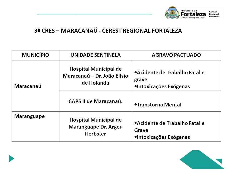3ª CRES – MARACANAÚ - CEREST REGIONAL FORTALEZA MUNICÍPIOUNIDADE SENTINELAAGRAVO PACTUADO Maracanaú Hospital Municipal de Maracanaú – Dr. João Elísio
