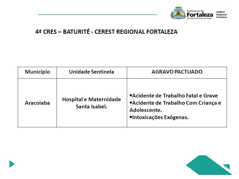 4ª CRES – BATURITÉ - CEREST REGIONAL FORTALEZA MunicípioUnidade SentinelaAGRAVO PACTUADO Aracoiaba Hospital e Maternidade Santa Isabel.