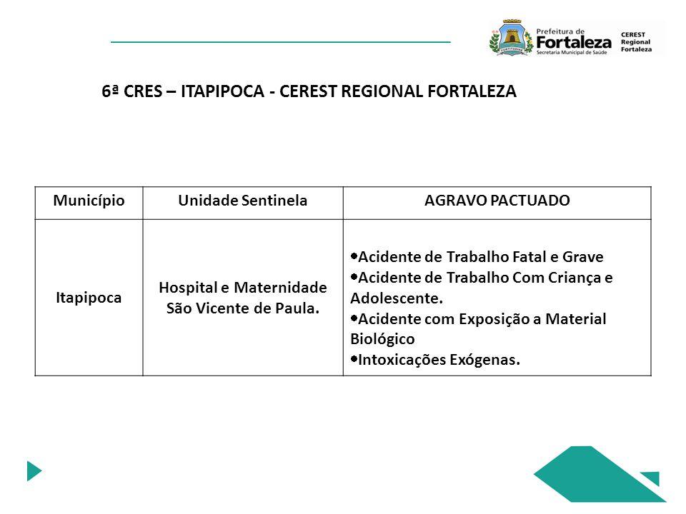 6ª CRES – ITAPIPOCA - CEREST REGIONAL FORTALEZA MunicípioUnidade SentinelaAGRAVO PACTUADO Itapipoca Hospital e Maternidade São Vicente de Paula.