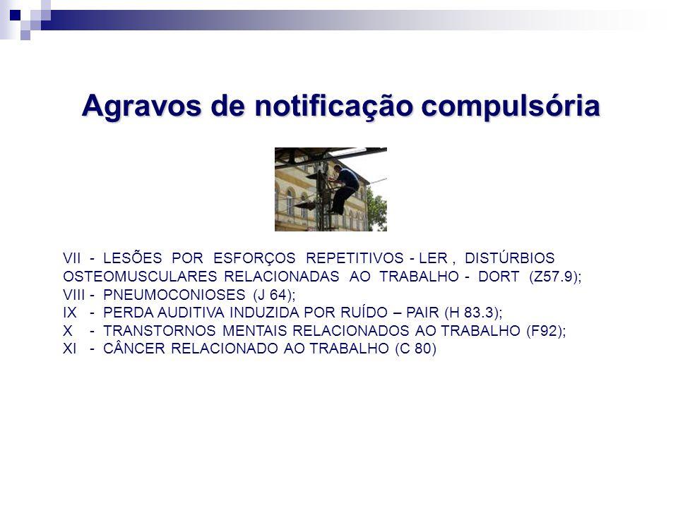 VII - LESÕES POR ESFORÇOS REPETITIVOS - LER, DISTÚRBIOS OSTEOMUSCULARES RELACIONADAS AO TRABALHO - DORT (Z57.9); VIII - PNEUMOCONIOSES (J 64); IX - PERDA AUDITIVA INDUZIDA POR RUÍDO – PAIR (H 83.3); X - TRANSTORNOS MENTAIS RELACIONADOS AO TRABALHO (F92); XI - CÂNCER RELACIONADO AO TRABALHO (C 80) Agravos de notificação compulsória