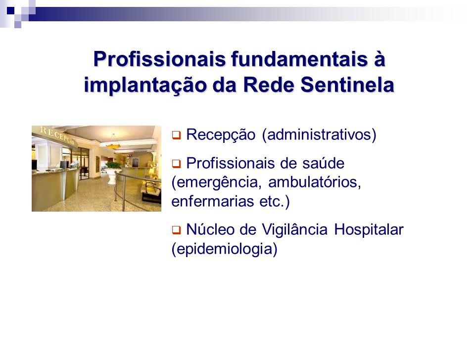 Profissionais fundamentais à implantação da Rede Sentinela Recepção (administrativos) Profissionais de saúde (emergência, ambulatórios, enfermarias etc.) Núcleo de Vigilância Hospitalar (epidemiologia)