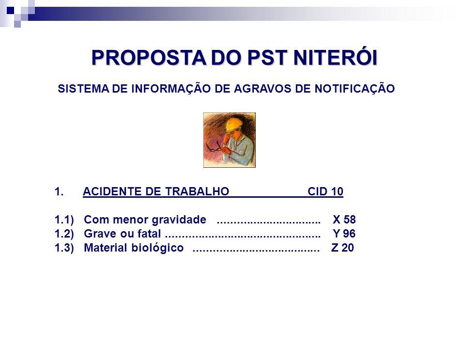 PROPOSTA DO PST NITERÓI 1.