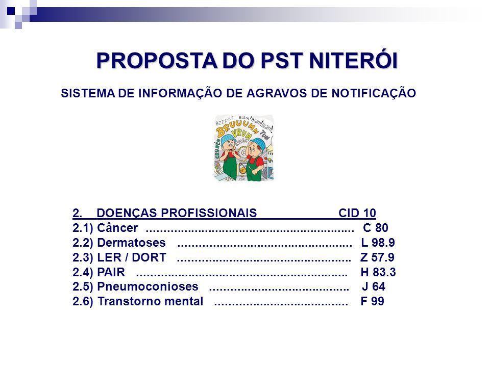 PROPOSTA DO PST NITERÓI 2.