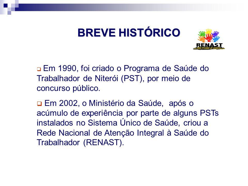 Em 1990, foi criado o Programa de Saúde do Trabalhador de Niterói (PST), por meio de concurso público. Em 2002, o Ministério da Saúde, após o acúmulo