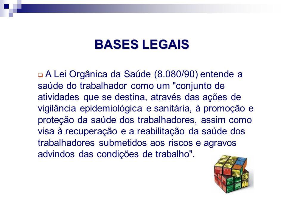 A Lei Orgânica da Saúde (8.080/90) entende a saúde do trabalhador como um