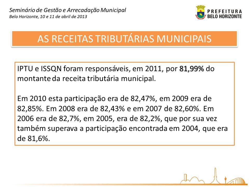 AS RECEITAS TRIBUTÁRIAS MUNICIPAIS 81,99% IPTU e ISSQN foram responsáveis, em 2011, por 81,99% do montante da receita tributária municipal. Em 2010 es