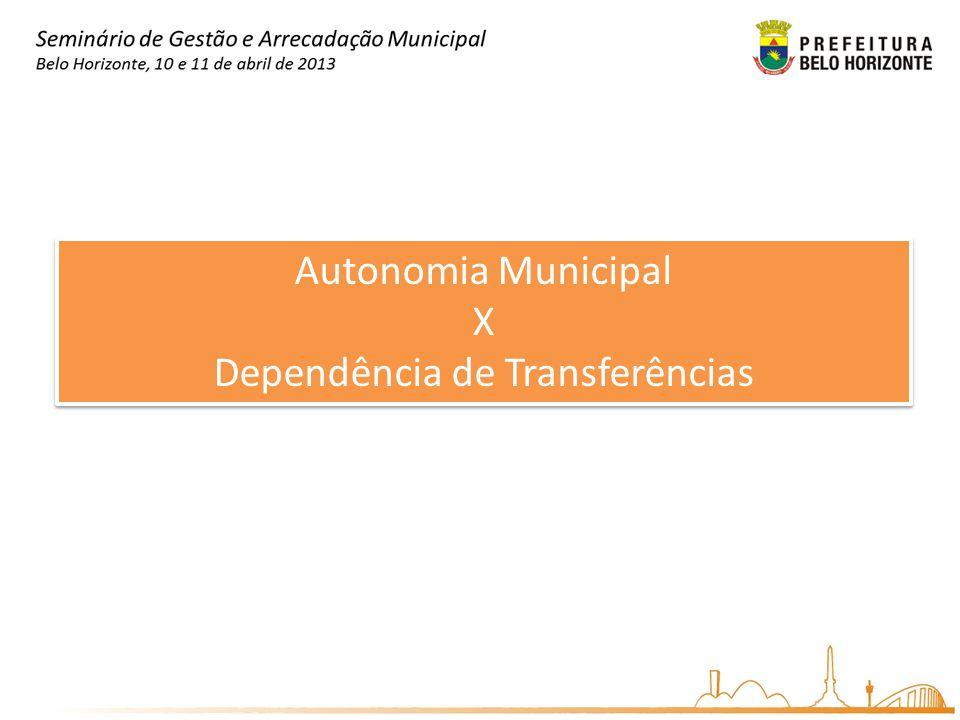 Autonomia Municipal X Dependência de Transferências Autonomia Municipal X Dependência de Transferências