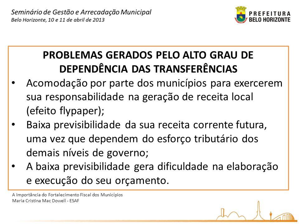 PROBLEMAS GERADOS PELO ALTO GRAU DE DEPENDÊNCIA DAS TRANSFERÊNCIAS Acomodação por parte dos municípios para exercerem sua responsabilidade na geração