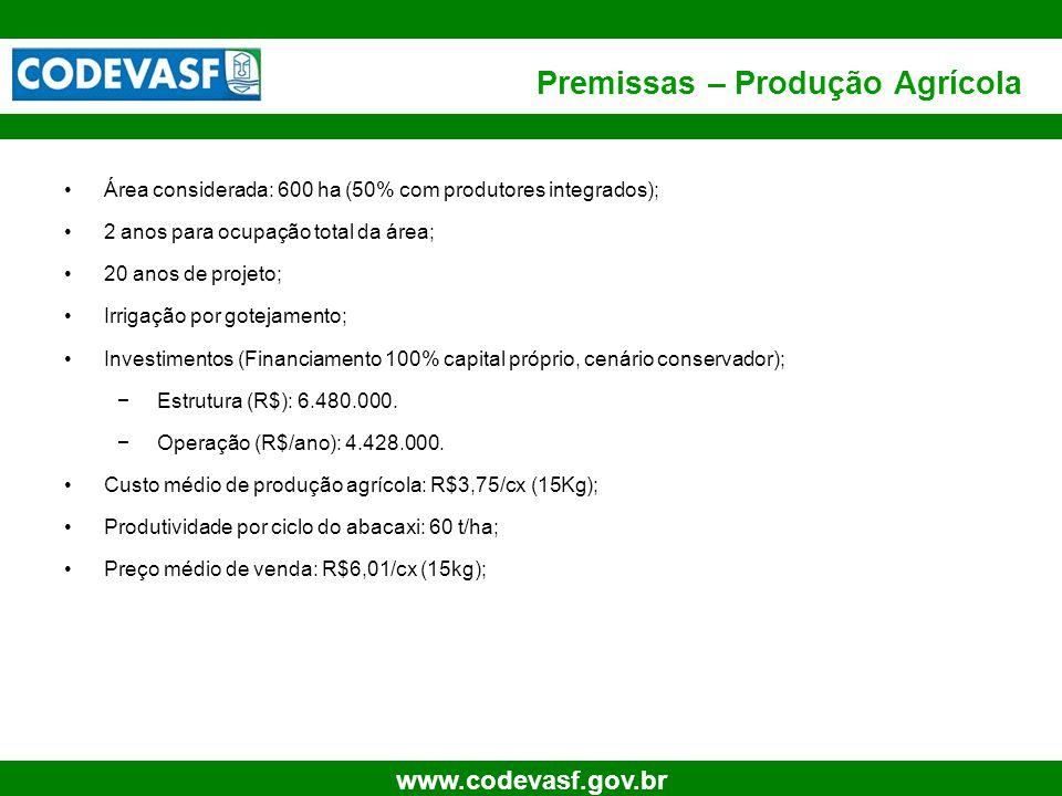 10 www.codevasf.gov.br Premissas – Produção Agrícola Área considerada: 600 ha (50% com produtores integrados); 2 anos para ocupação total da área; 20