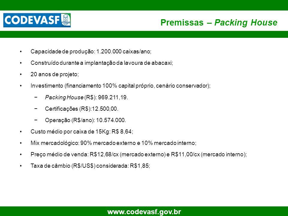 11 www.codevasf.gov.br Premissas – Packing House Capacidade de produção: 1.200.000 caixas/ano; Construído durante a implantação da lavoura de abacaxi;