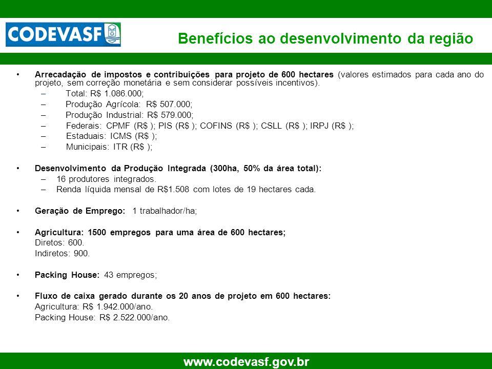 25 www.codevasf.gov.br Arrecadação de impostos e contribuições para projeto de 600 hectares (valores estimados para cada ano do projeto, sem correção