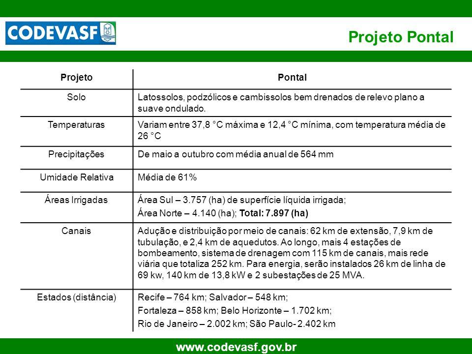34 www.codevasf.gov.br Projeto Pontal ProjetoPontal SoloLatossolos, podzólicos e cambissolos bem drenados de relevo plano a suave ondulado. Temperatur