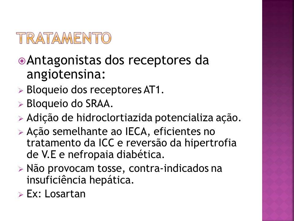 Antagonistas dos receptores da angiotensina: Bloqueio dos receptores AT1. Bloqueio do SRAA. Adição de hidroclortiazida potencializa ação. Ação semelha