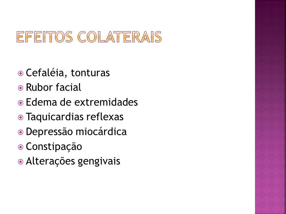 Cefaléia, tonturas Rubor facial Edema de extremidades Taquicardias reflexas Depressão miocárdica Constipação Alterações gengivais