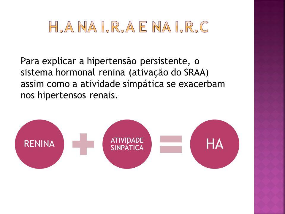 RENINA ATIVIDADE SINPÁTICA HA Para explicar a hipertensão persistente, o sistema hormonal renina (ativação do SRAA) assim como a atividade simpática s