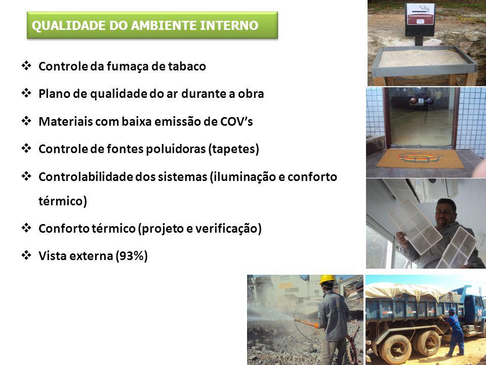 QUALIDADE DO AMBIENTE INTERNO Controle da fumaça de tabaco Plano de qualidade do ar durante a obra Materiais com baixa emissão de COVs Controle de fon